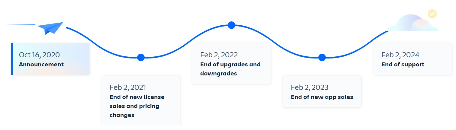 atlassian-announcement