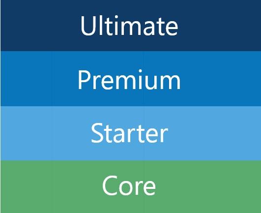 gitlab editions core starter premium ultimate