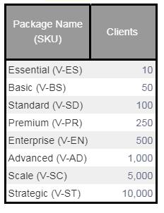 hashicorp vault clients