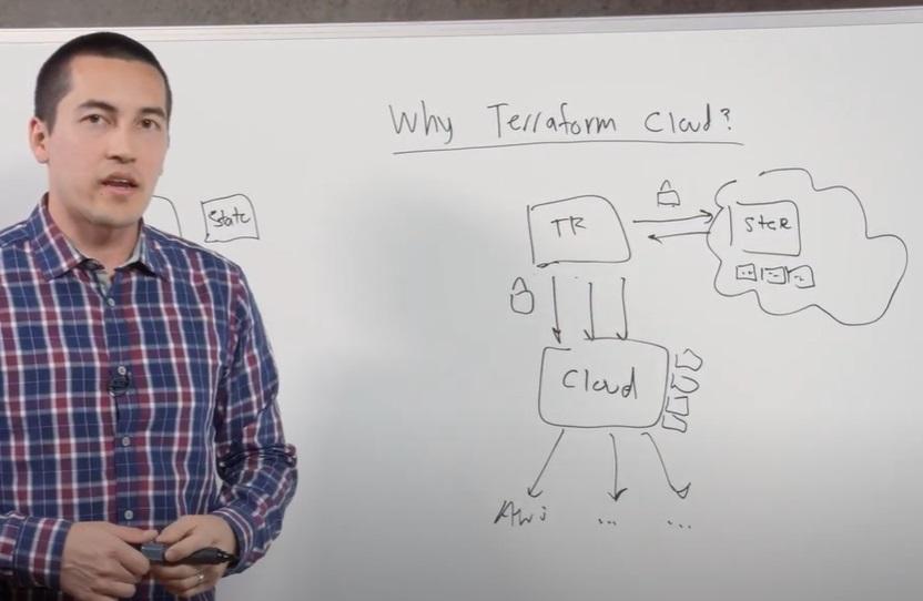 terraform cloud whiteboard