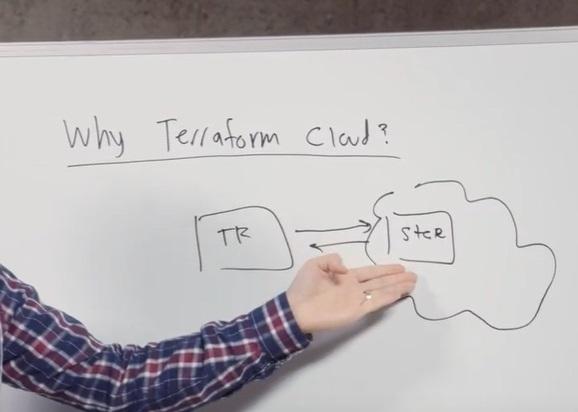 state file terraform cloud