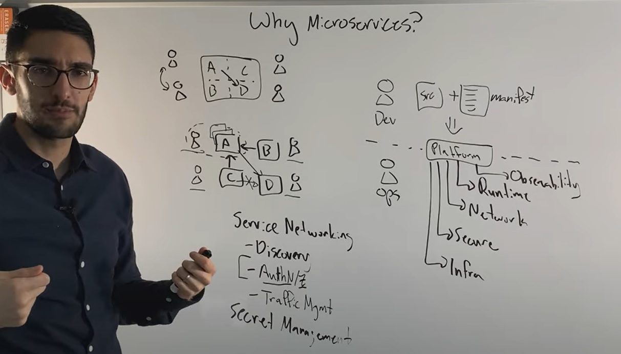 why microservices vault consul