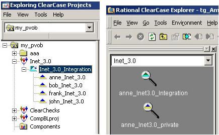 ClearCase Project Explorer and ClearCase Explorer