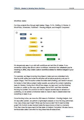 jira ebook confluence ספר חינם להורדה תהליכי עבודה